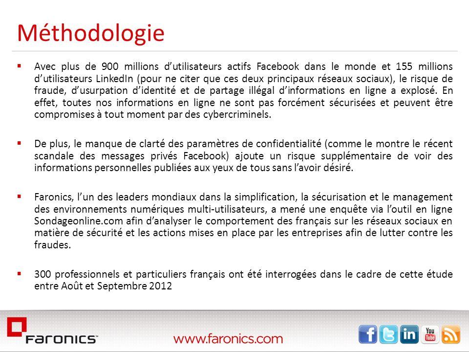 Méthodologie Avec plus de 900 millions dutilisateurs actifs Facebook dans le monde et 155 millions dutilisateurs LinkedIn (pour ne citer que ces deux