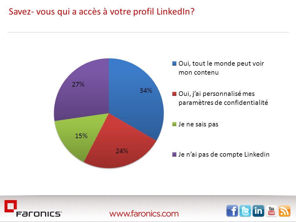 Savez- vous qui a accès à votre profil LinkedIn?