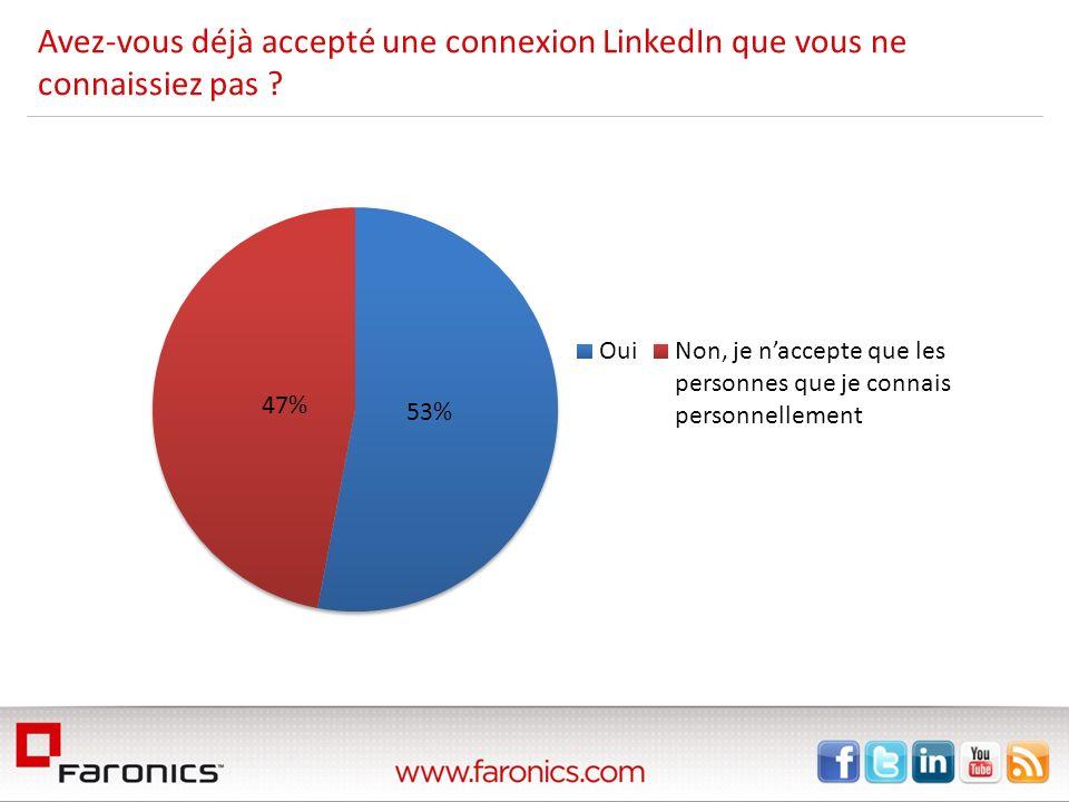 Avez-vous déjà accepté une connexion LinkedIn que vous ne connaissiez pas ?