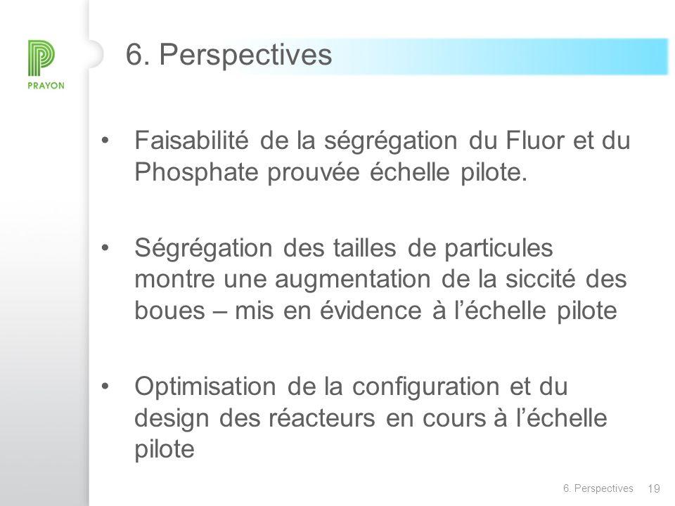 19 6. Perspectives Faisabilité de la ségrégation du Fluor et du Phosphate prouvée échelle pilote. Ségrégation des tailles de particules montre une aug