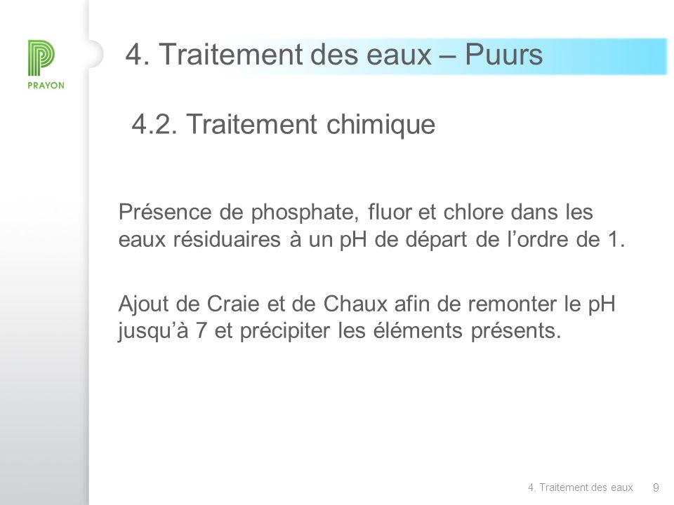 9 4. Traitement des eaux – Puurs 4.2. Traitement chimique Présence de phosphate, fluor et chlore dans les eaux résiduaires à un pH de départ de lordre