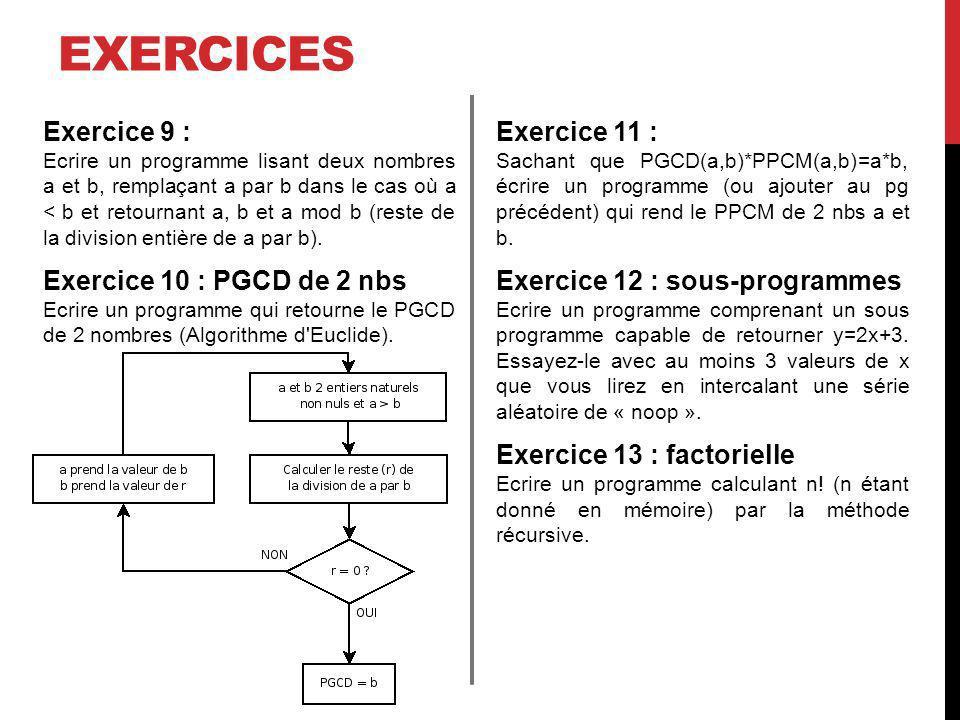 EXERCICES Exercice 11 : Sachant que PGCD(a,b)*PPCM(a,b)=a*b, écrire un programme (ou ajouter au pg précédent) qui rend le PPCM de 2 nbs a et b. Exerci