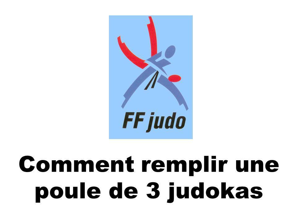 Poule A 1x2 - 2x3 - 1x3 Noms & PrénomsGrd ClubN°123 Nbre Victoires Nbre points Classement MARANDE Émilien 1D JCGR 1 LECARPENTIER Philippe 1D JCGR 2 QUINQUIS François 2D JCGR 3