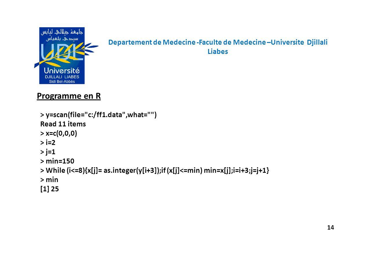 Departement de Medecine -Faculte de Medecine –Universite Djillali Liabes 14 Programme en R > y=scan(file=