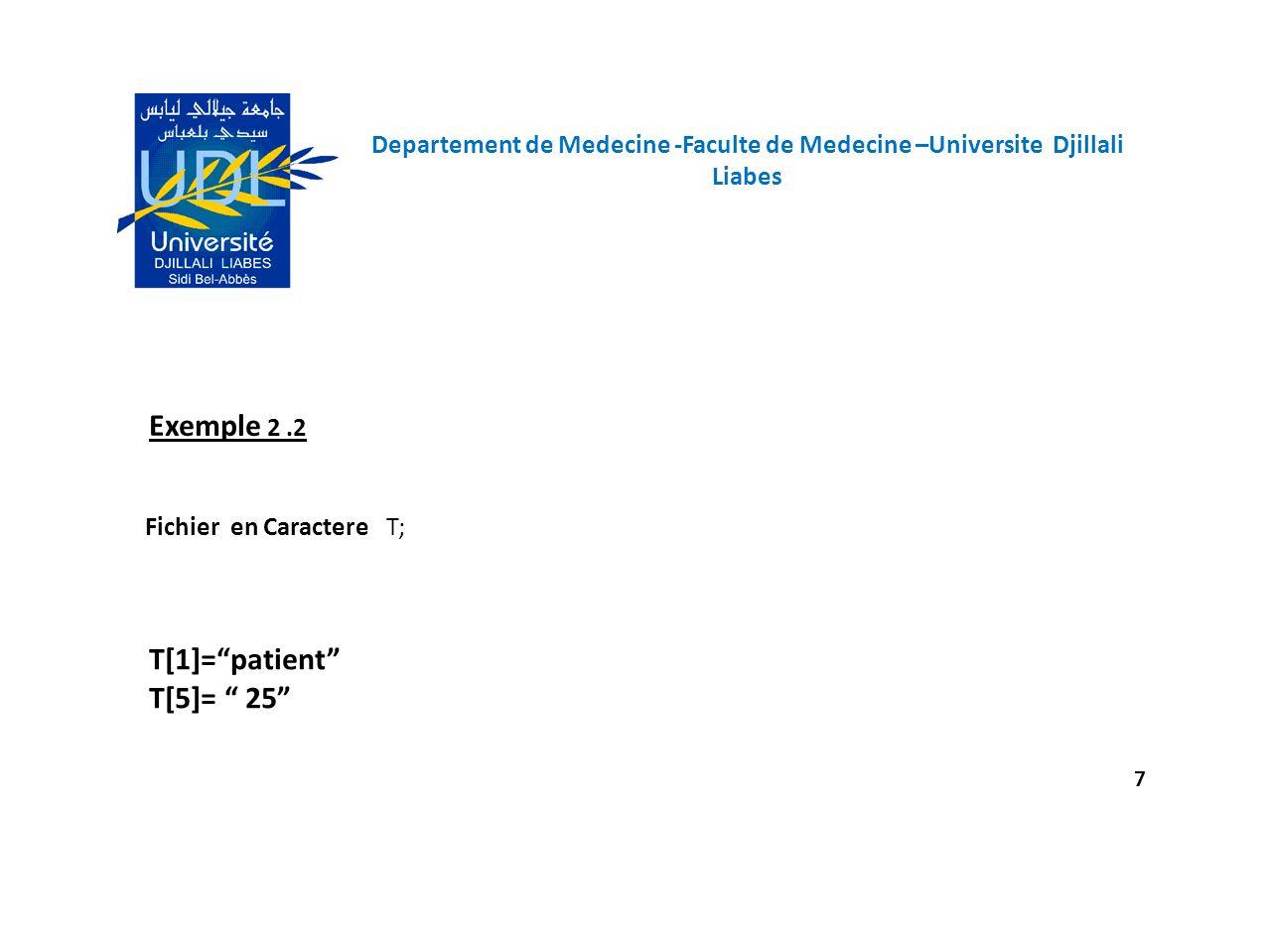 Departement de Medecine -Faculte de Medecine –Universite Djillali Liabes 7 T[1]=patient T[5]= 25 Exemple 2.2 Fichier en Caractere T;