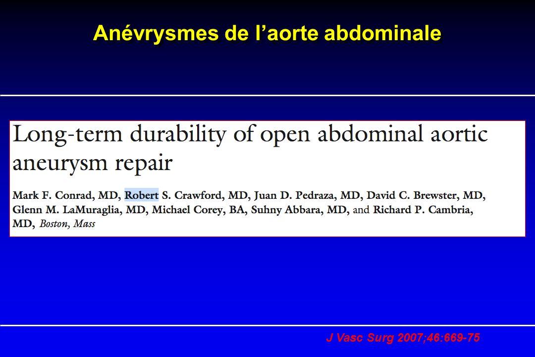 Anévrysmes de laorte abdominale J Vasc Surg 2007;46:669-75