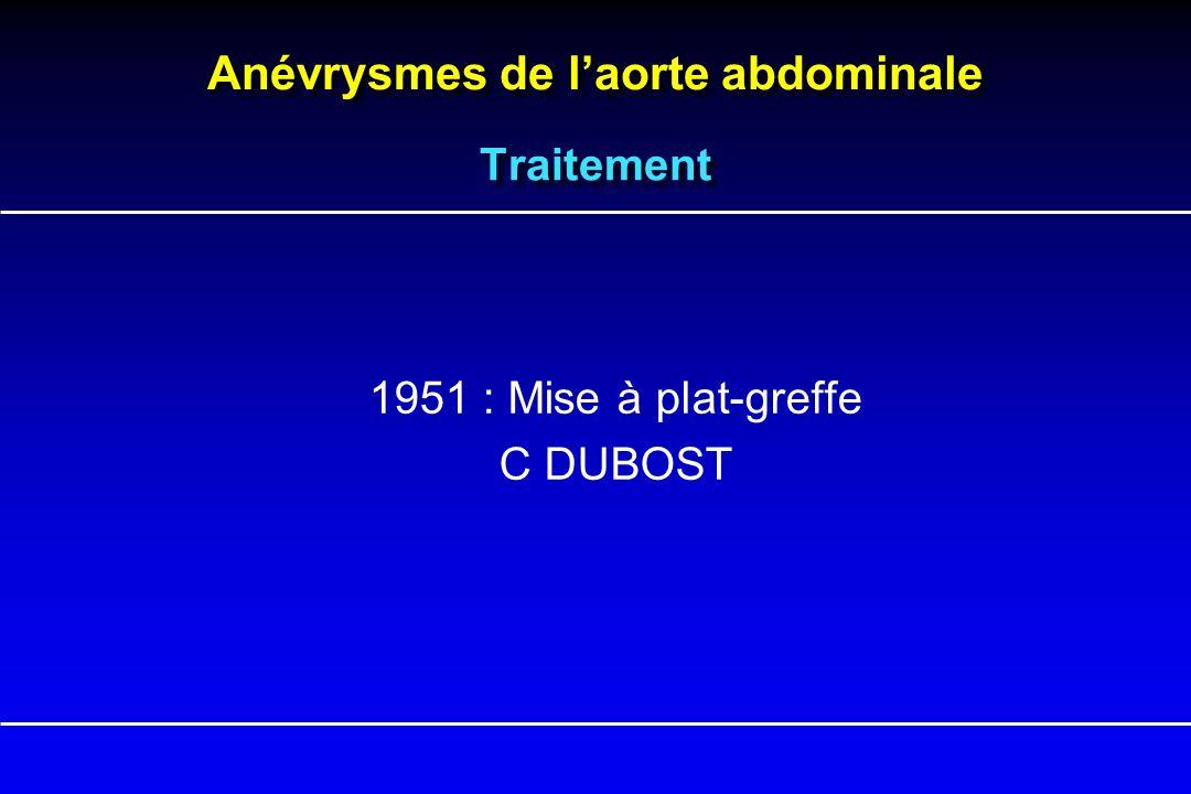 Anévrysmes de laorte abdominale Traitement 1951 : Mise à plat-greffe C DUBOST