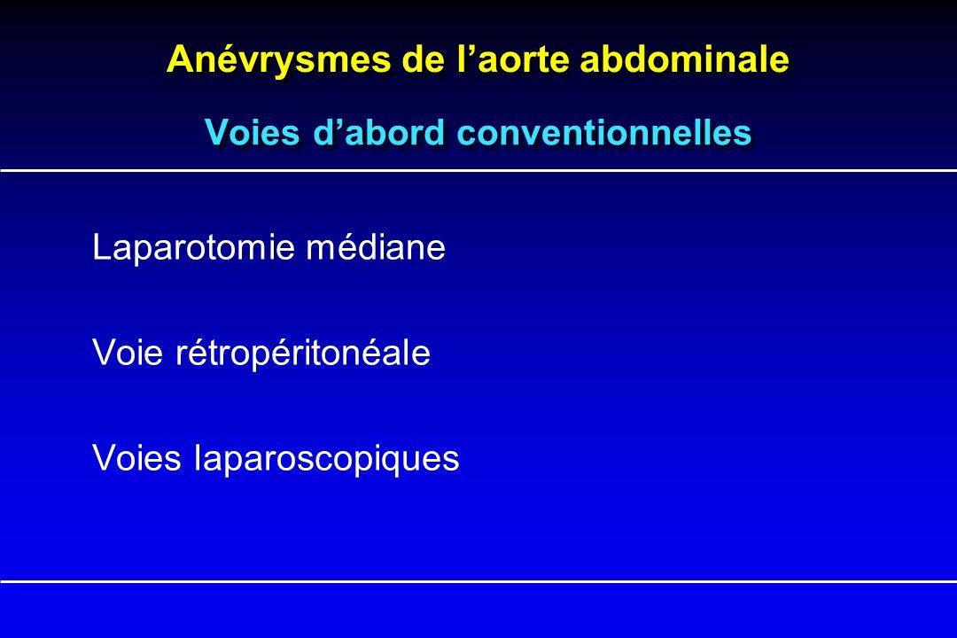 Anévrysmes de laorte abdominale Voies dabord conventionnelles Laparotomie médiane Voie rétropéritonéale Voies laparoscopiques