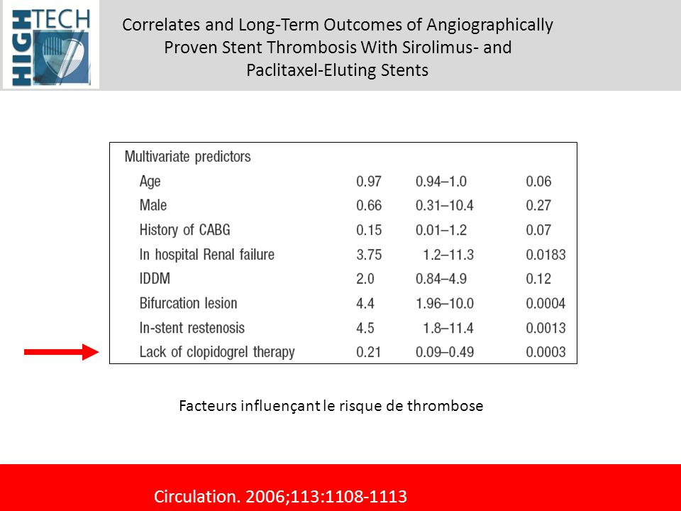 Correlates and Long-Term Outcomes of Angiographically Proven Stent Thrombosis With Sirolimus- and Paclitaxel-Eluting Stents Circulation. 2006;113:1108