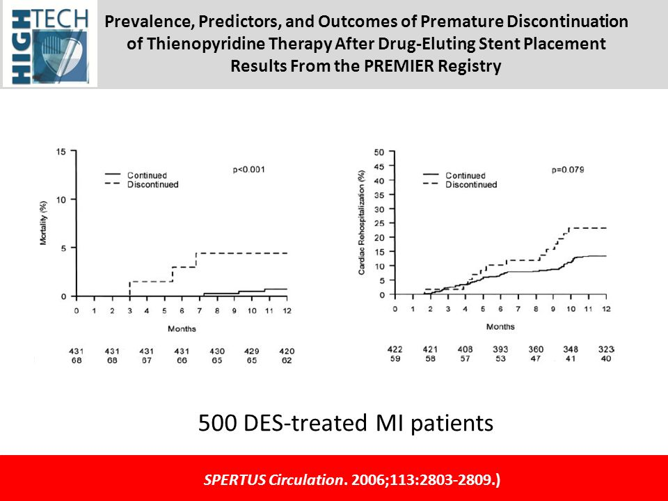 Prevalence, Predictors, and Outcomes of Premature Discontinuation of Thienopyridine Therapy After Drug-Eluting Stent Placement Results From the PREMIER Registry SPERTUS Circulation.