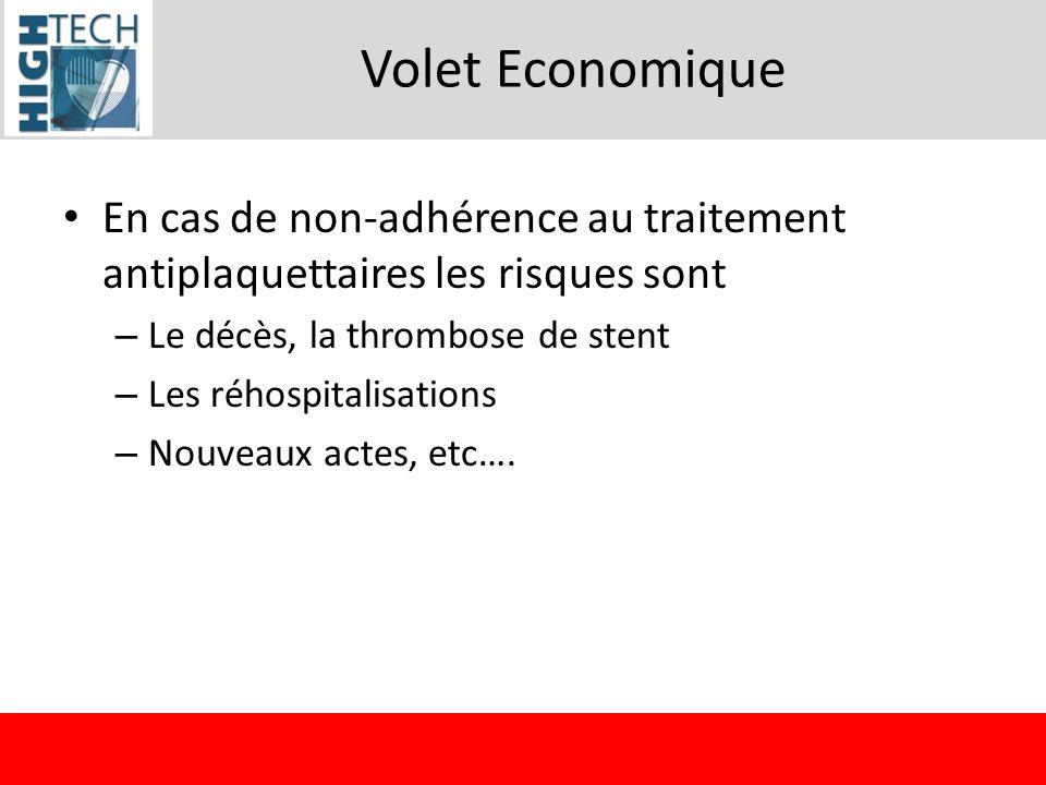 Volet Economique En cas de non-adhérence au traitement antiplaquettaires les risques sont – Le décès, la thrombose de stent – Les réhospitalisations –