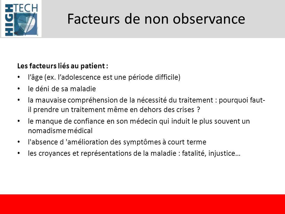 Facteurs de non observance Les facteurs liés au patient : lâge (ex. ladolescence est une période difficile) le déni de sa maladie la mauvaise compréhe