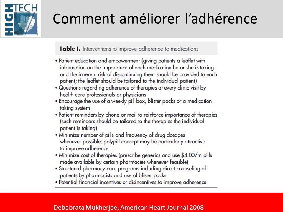 Comment améliorer ladhérence Debabrata Mukherjee, American Heart Journal 2008