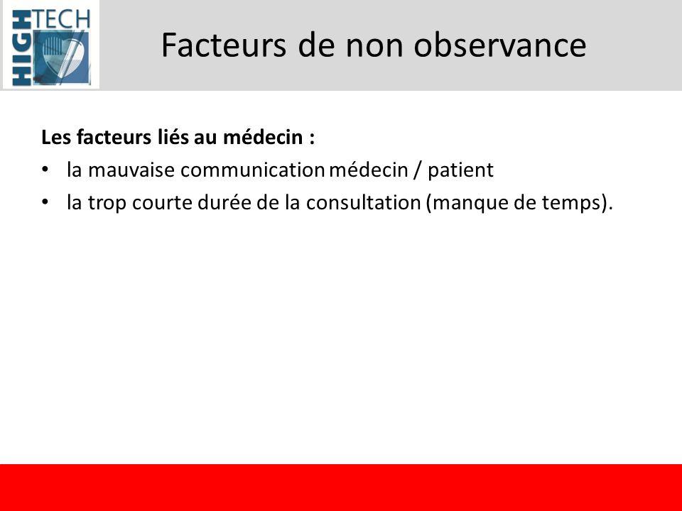 Facteurs de non observance Les facteurs liés au médecin : la mauvaise communication médecin / patient la trop courte durée de la consultation (manque
