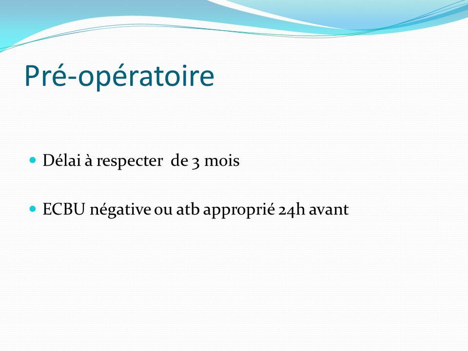 Pré-opératoire Délai à respecter de 3 mois ECBU négative ou atb approprié 24h avant
