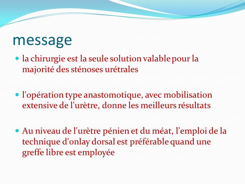 message la chirurgie est la seule solution valable pour la majorité des sténoses urétrales l'opération type anastomotique, avec mobilisation extensive