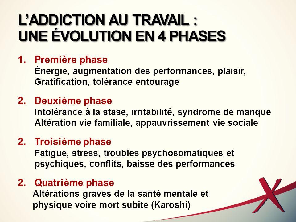 LADDICTION AU TRAVAIL : UNE ÉVOLUTION EN 4 PHASES 1.Première phase Énergie, augmentation des performances, plaisir, Gratification, tolérance entourage