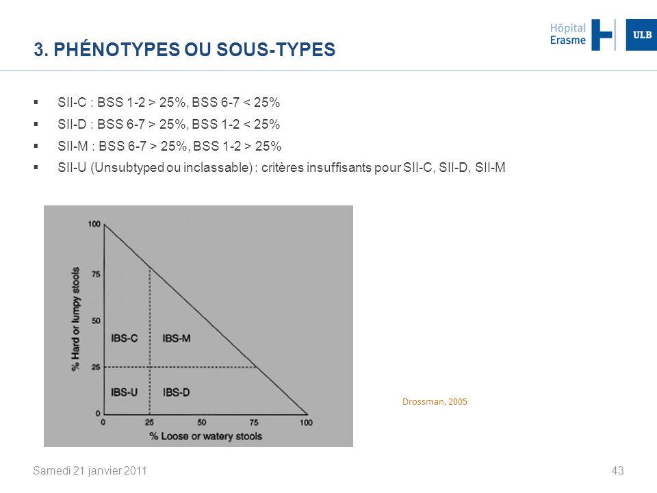 3. PHÉNOTYPES OU SOUS-TYPES Samedi 21 janvier 201143 SII-C : BSS 1-2 > 25%, BSS 6-7 < 25% SII-D : BSS 6-7 > 25%, BSS 1-2 < 25% SII-M : BSS 6-7 > 25%,