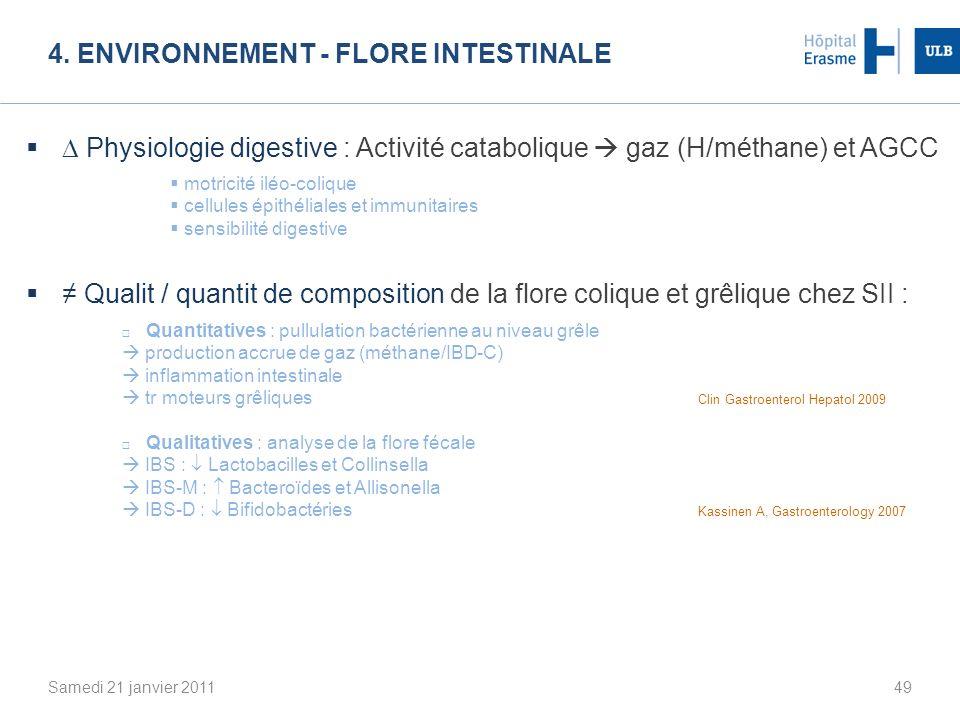 4. ENVIRONNEMENT - FLORE INTESTINALE Samedi 21 janvier 201149 Physiologie digestive : Activité catabolique gaz (H/méthane) et AGCC motricité iléo-coli
