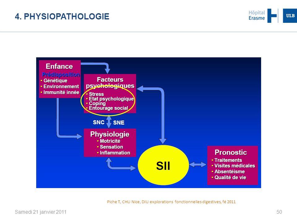 4. PHYSIOPATHOLOGIE Samedi 21 janvier 201150 Piche T, CHU Nice, DIU explorations fonctionnelles digestives, fé 2011