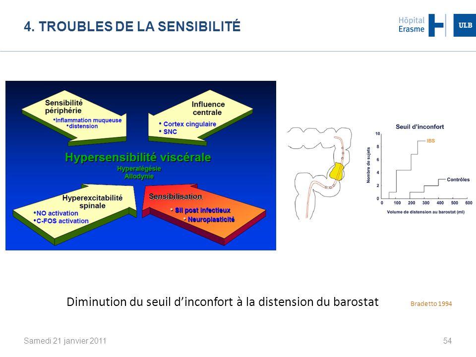 4. TROUBLES DE LA SENSIBILITÉ Samedi 21 janvier 201154 Diminution du seuil dinconfort à la distension du barostat Bradetto 1994