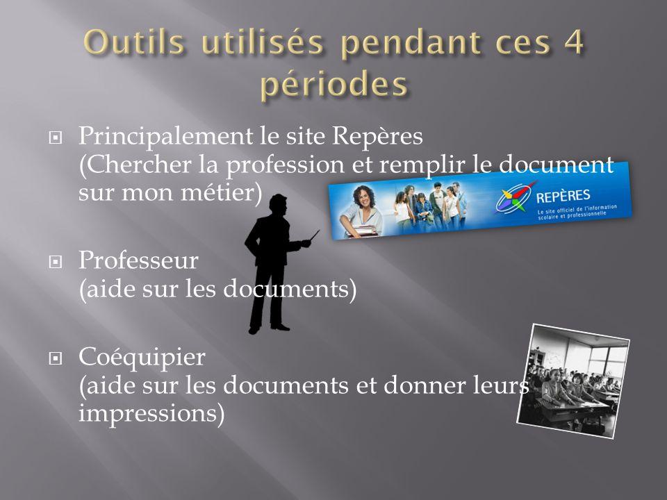 Principalement le site Repères (Chercher la profession et remplir le document sur mon métier) Professeur (aide sur les documents) Coéquipier (aide sur