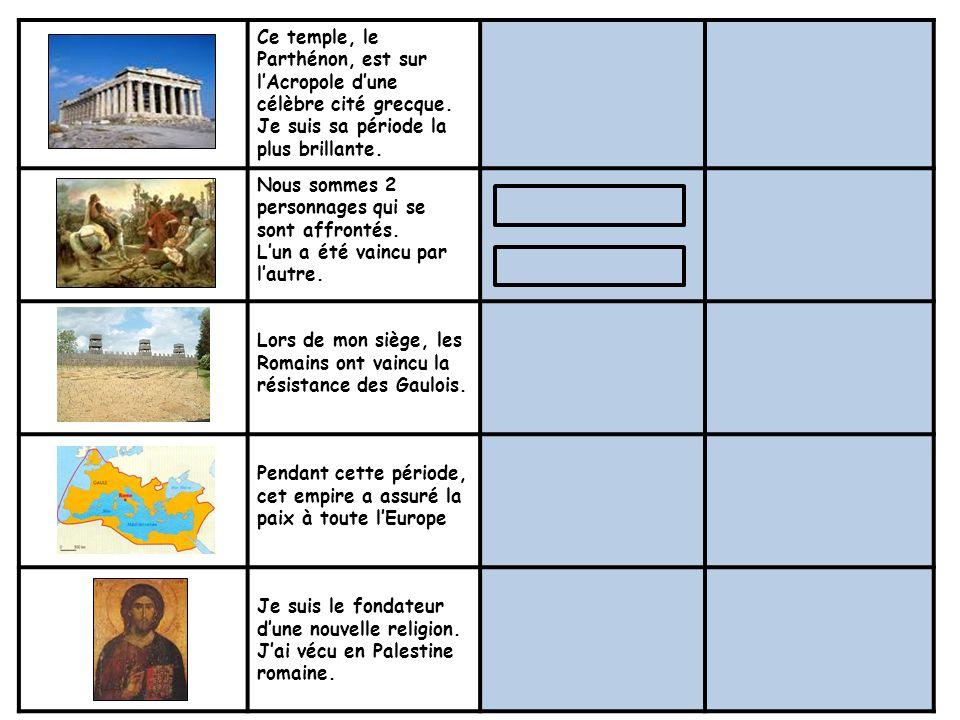 Ce temple, le Parthénon, est sur lAcropole dune célèbre cité grecque. Je suis sa période la plus brillante. Nous sommes 2 personnages qui se sont affr