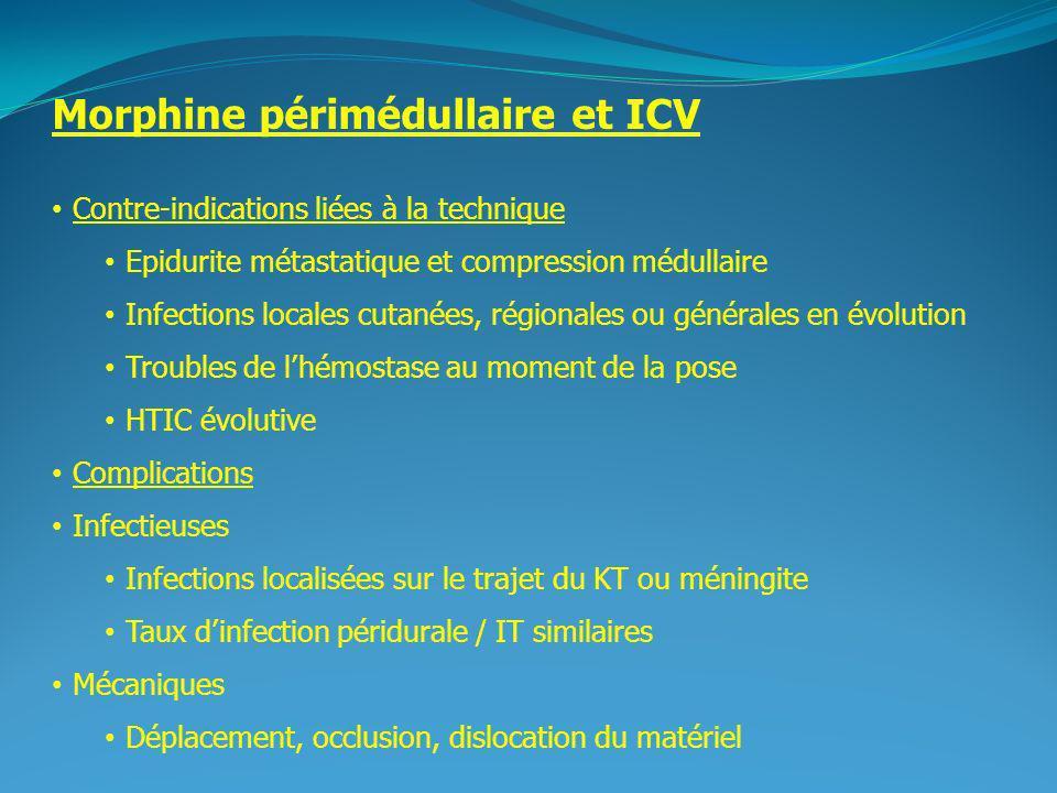 2 Morphine périmédullaire et ICV Contre-indications liées à la technique Epidurite métastatique et compression médullaire Infections locales cutanées,