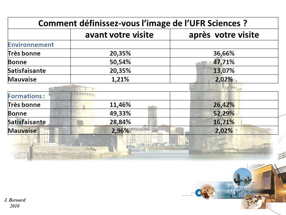 J. Bernard 2010 Comment définissez-vous limage de lUFR Sciences .