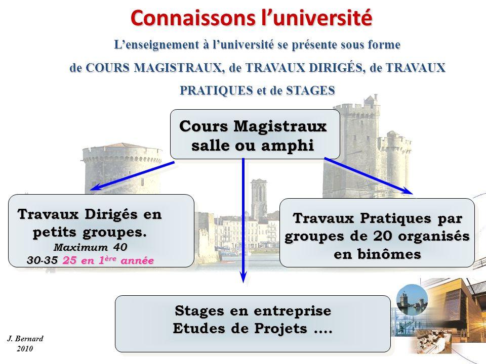 Lenseignement à luniversité se présente sous forme de COURS MAGISTRAUX, de TRAVAUX DIRIGÉS, de TRAVAUX PRATIQUES et de STAGES Travaux Dirigés en petits groupes.
