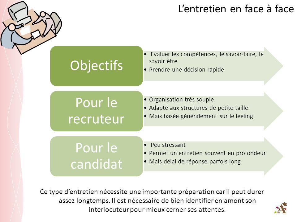 En conclusion, lentretien est une étape stressante pour le candidat, mais souvent aussi pour le recruteur .