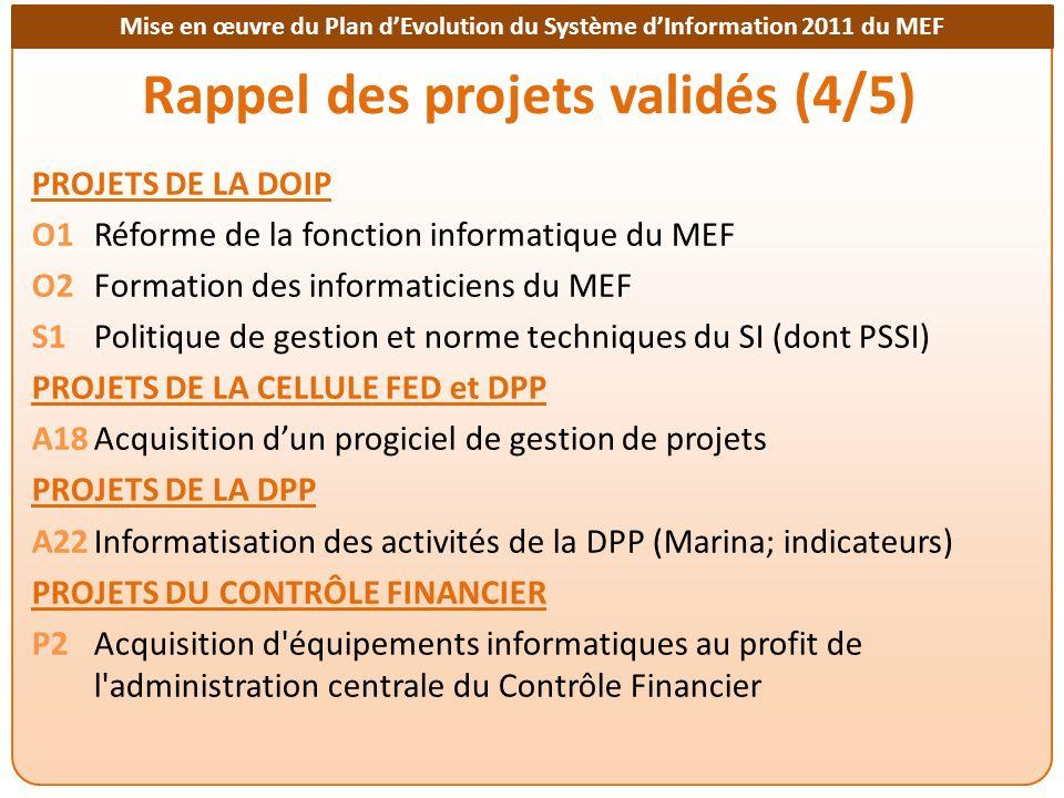 Mise en œuvre du Plan dEvolution du Système dInformation 2011 du MEF Rappel des projets validés (5/5) PROJETS DE LA DRFM A23Déploiement du logiciel SISFOM (comptabilité matière) dans toutes les structures du MEF (déjà en production à la DRFM) A24Développer un système de gestion de la comptabilité financière (auxiliaire) pour la DRFM PROJETS DE LA DGDDI, PALAIS DES CONGRES, IGF, UGR, CSSFD, LNB, CENAFOC Pas de projets dans le portefeuille en cours