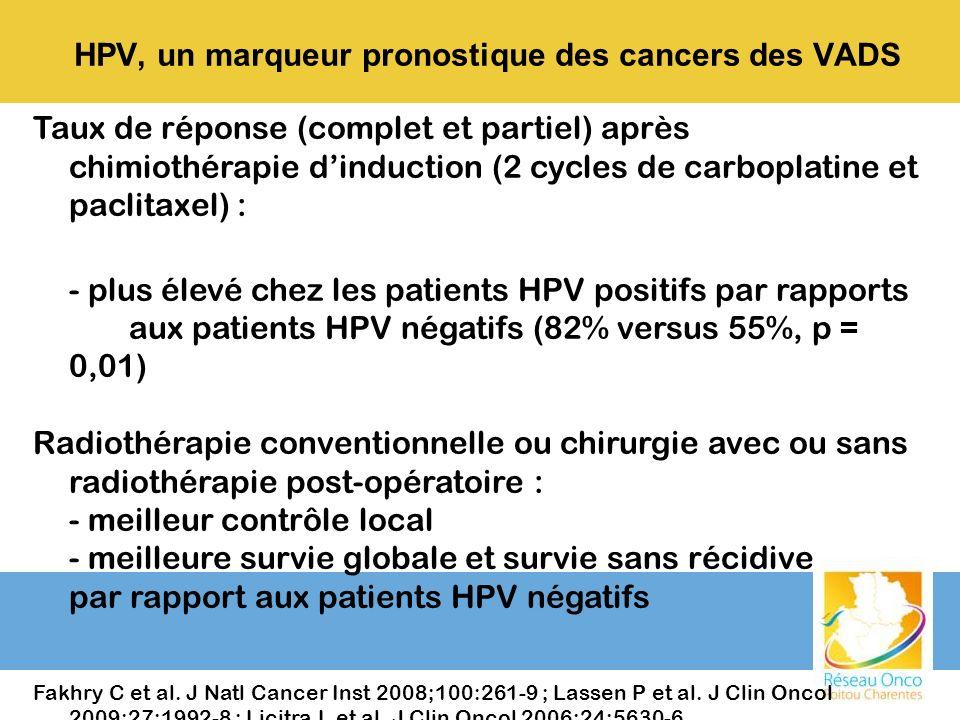 Taux de réponse (complet et partiel) après chimiothérapie dinduction (2 cycles de carboplatine et paclitaxel) : - plus élevé chez les patients HPV pos