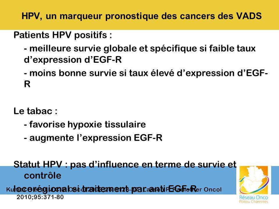 Patients HPV positifs : - meilleure survie globale et spécifique si faible taux dexpression dEGF-R - moins bonne survie si taux élevé dexpression dEGF