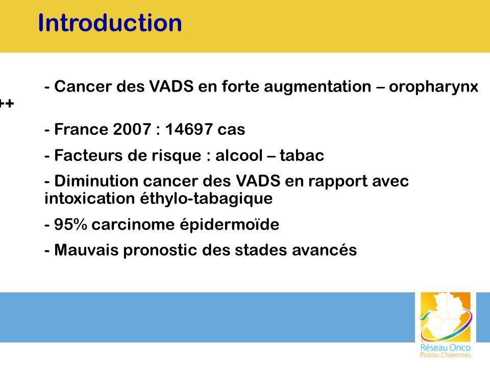 Introduction - Cancer des VADS en forte augmentation – oropharynx ++ - France 2007 : 14697 cas - Facteurs de risque : alcool – tabac - Diminution canc