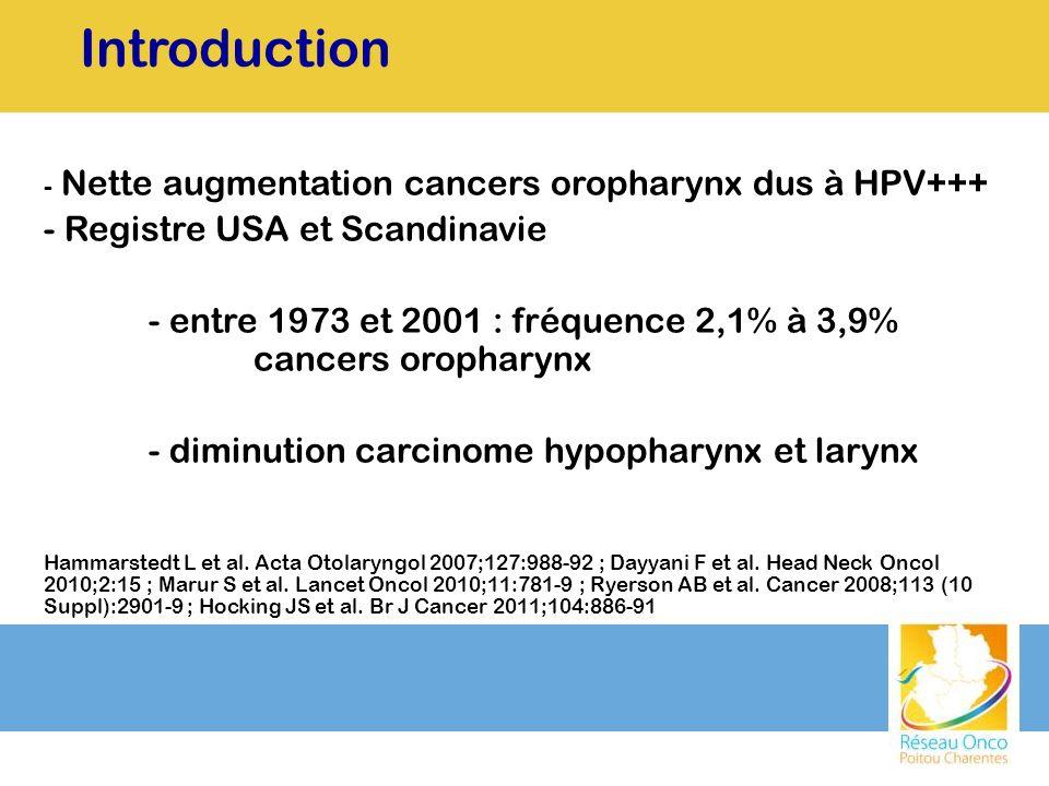 Introduction - Nette augmentation cancers oropharynx dus à HPV+++ - Registre USA et Scandinavie - entre 1973 et 2001 : fréquence 2,1% à 3,9% cancers o