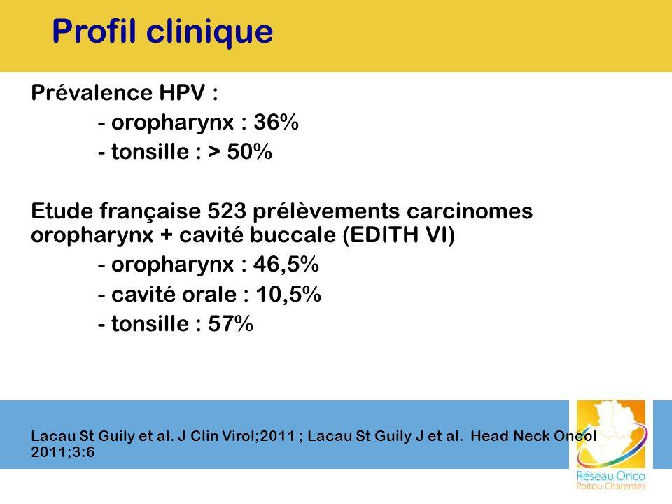 HPV et cancers des VADS Méta-analyse 62 études (1988-2007) N = 4852 ADN HPV PCR ou ISH Termine et al, 2008 Méta-analyse 34 études (1980-2008) N = 5681 ADN HPV PCR Dayyani et al, 2010 Etude rétrospective française multicentrique EDiTH VI (2000-2009) N = 523 ADN HPV PCR Lacau St-Guily et al, 2011 Etude prospective française multicentrique Papillophar (2009-2012) N = 370 ADN HPV PCR ARN NASBA Lacau St-Guily Toute localisation 34,5 % (IC 95% 28.4-40.6%) 22 % (IC 95% 21-23%) -- Oropharynx 38,1 % (IC 95% 30.0-46.2%) 41 % (IC 95% 38-44%) 46,5 % 34 % (ADN) 25 % (ARN) HPV16 - 87 % (IC 95% 85-89%) 89,7 %97,5 %
