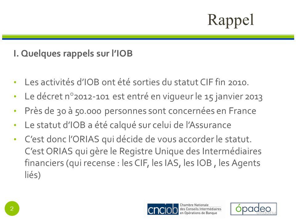 Rappel I. Quelques rappels sur lIOB Les activités dIOB ont été sorties du statut CIF fin 2010.