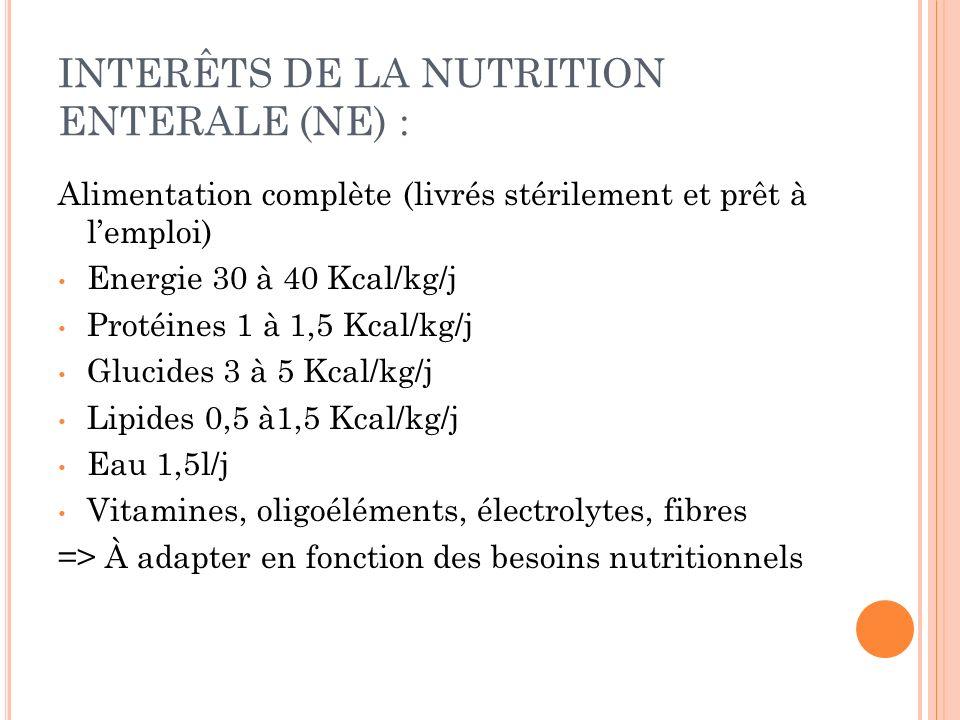 INTERÊTS DE LA NUTRITION ENTERALE (NE) : Alimentation complète (livrés stérilement et prêt à lemploi) Energie 30 à 40 Kcal/kg/j Protéines 1 à 1,5 Kcal