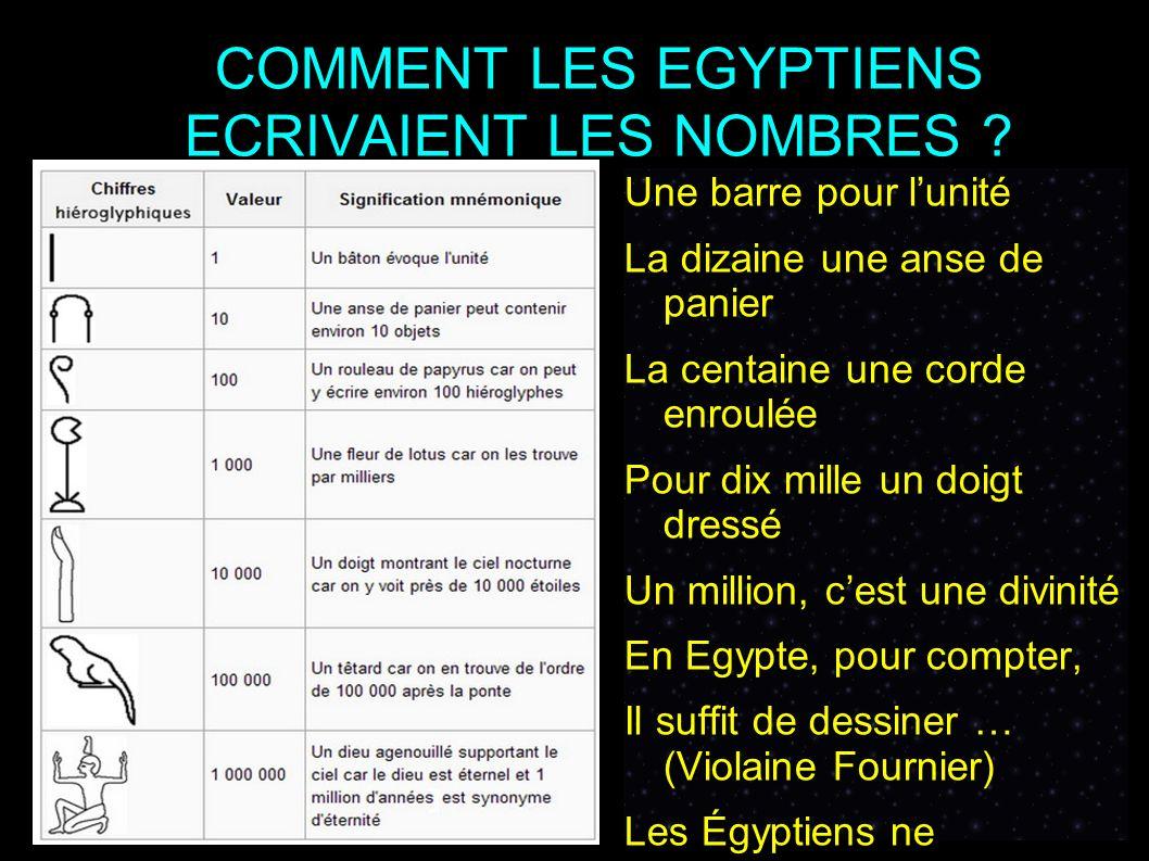 COMMENT LES EGYPTIENS ECRIVAIENT LES NOMBRES ? Une barre pour lunité La dizaine une anse de panier La centaine une corde enroulée Pour dix mille un do