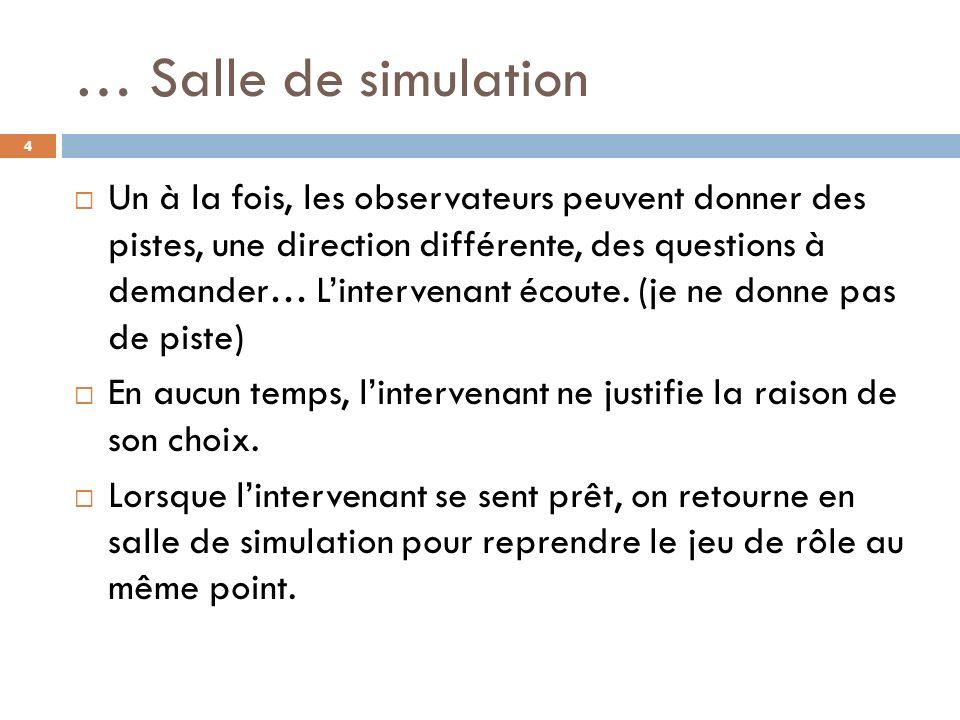 … Salle de simulation Un à la fois, les observateurs peuvent donner des pistes, une direction différente, des questions à demander… Lintervenant écoute.