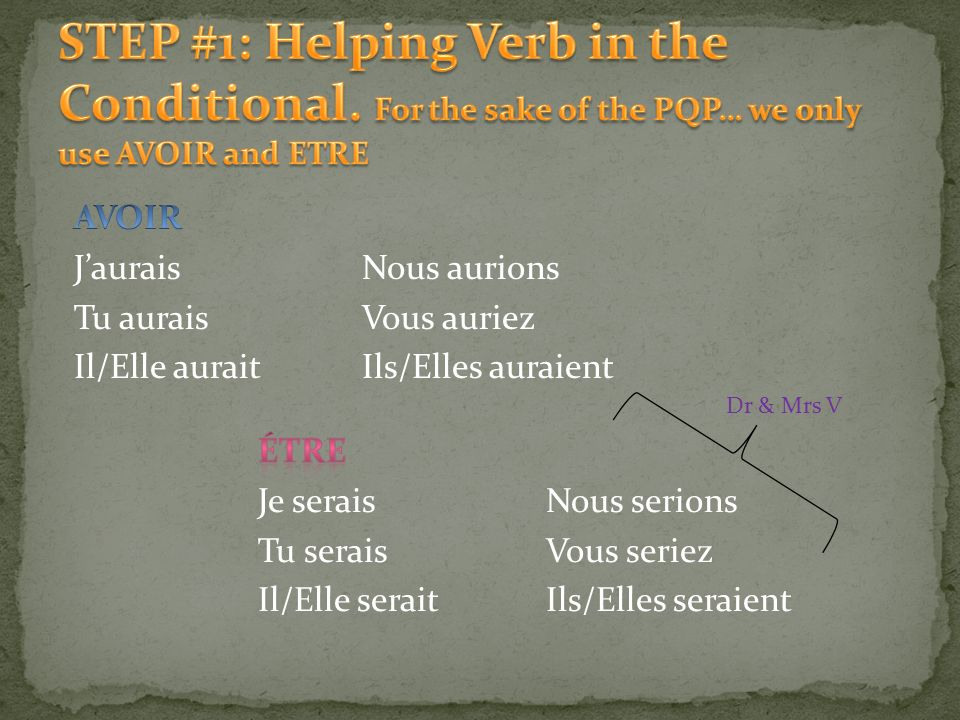 Take the infinitive of any* verb (present tense) Add on endings: -ais-ions -ais-iez -ait-aient *drop e if RE verb IRREGULAR= avoir = aur IRREGULAR= être = ét