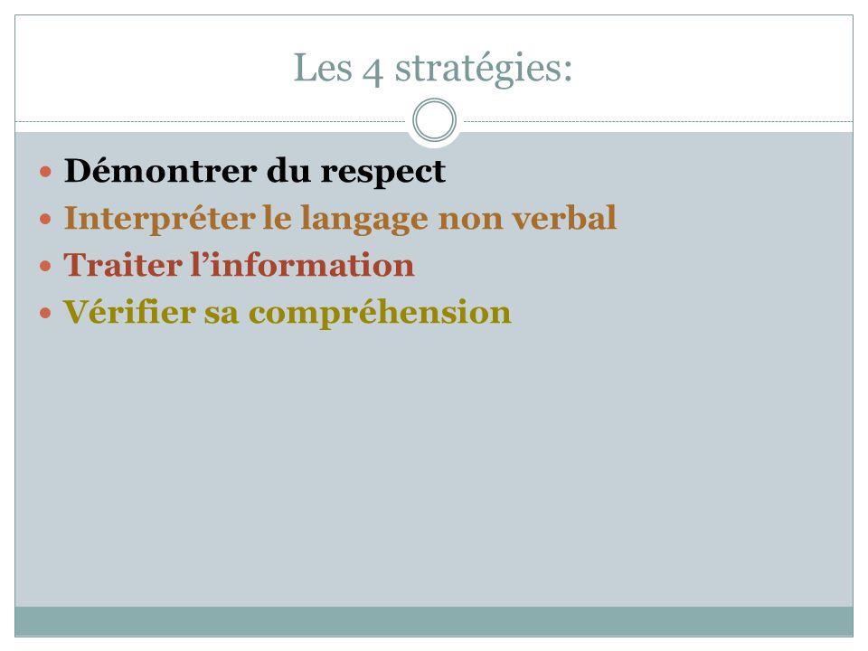 Les 4 stratégies: Démontrer du respect Interpréter le langage non verbal Traiter linformation Vérifier sa compréhension