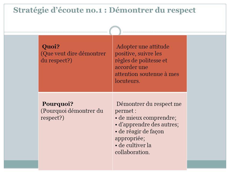 Stratégie découte no.1 : Démontrer du respect Quoi.