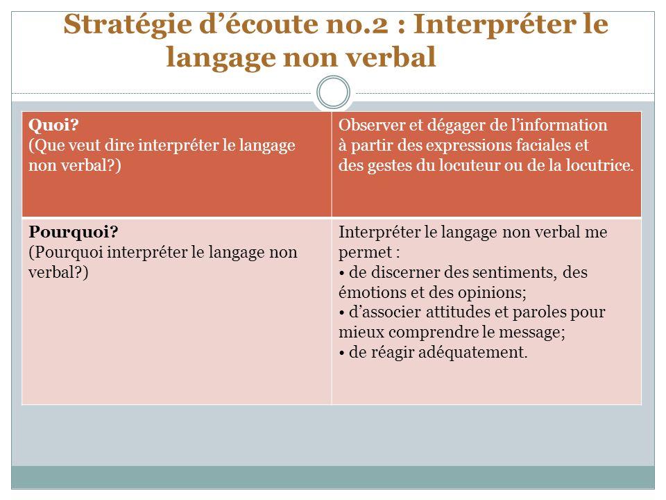 Stratégie découte no.2 : Interpréter le langage non verbal Quoi.