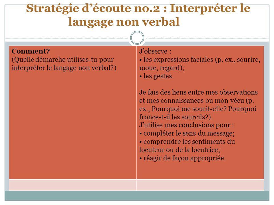 Stratégie découte no.2 : Interpréter le langage non verbal Comment.