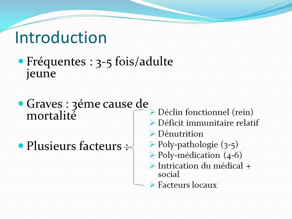 Introduction Fréquentes : 3-5 fois/adulte jeune Graves : 3éme cause de mortalité Plusieurs facteurs : Déclin fonctionnel (rein) Déficit immunitaire re