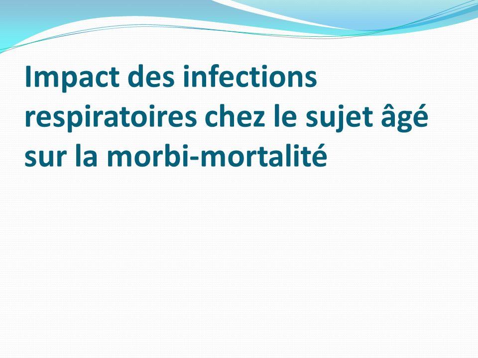 Impact des infections respiratoires chez le sujet âgé sur la morbi-mortalité