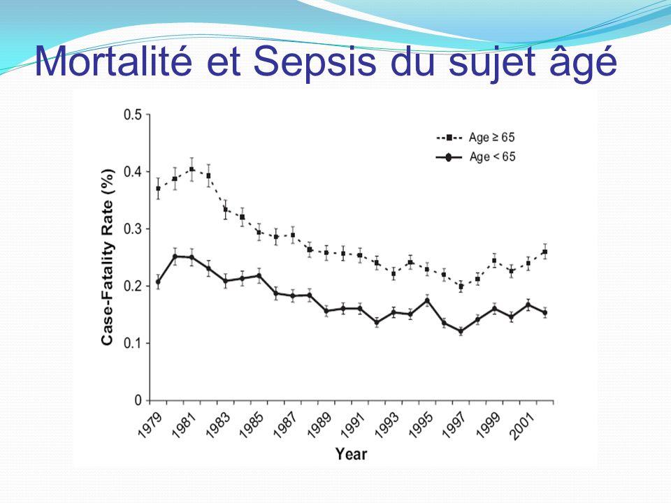 Mortalité et Sepsis du sujet âgé