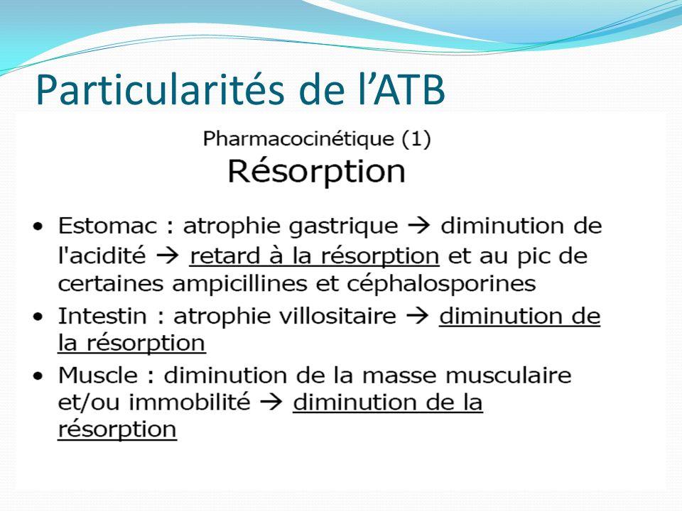 Particularités de lATB